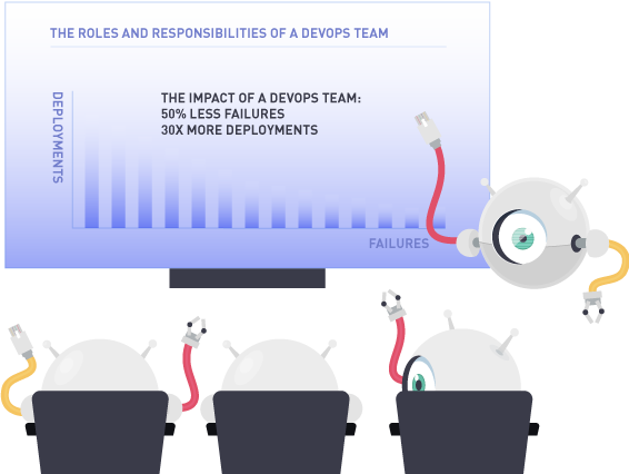 Roles and Responsibilities of a DevOps Team
